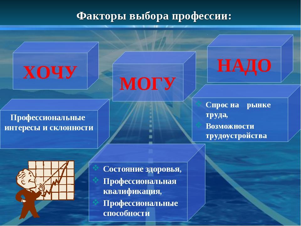 Факторы выбора профессии: НАДО МОГУ ХОЧУ Профессиональные интересы и склоннос...