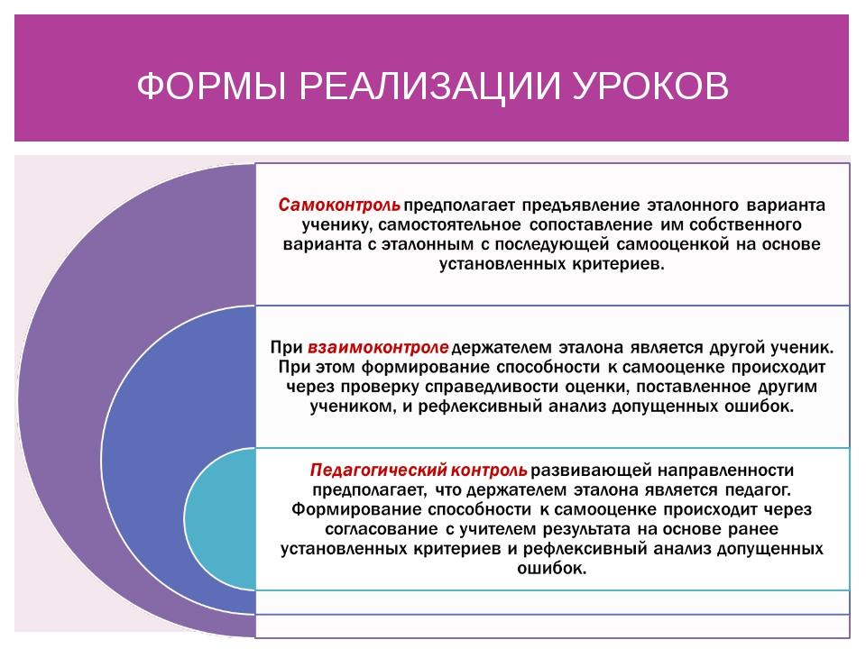 ФОРМЫ РЕАЛИЗАЦИИ УРОКОВ
