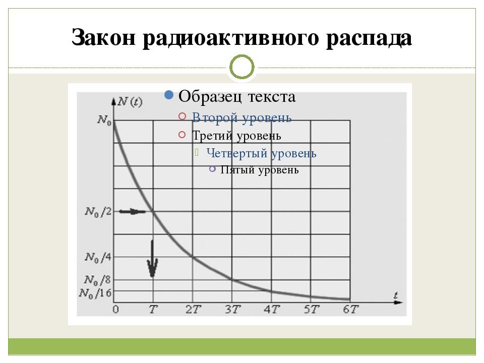 В связи с чем и для чего была введена величина, называемая эквивалентной дозо...