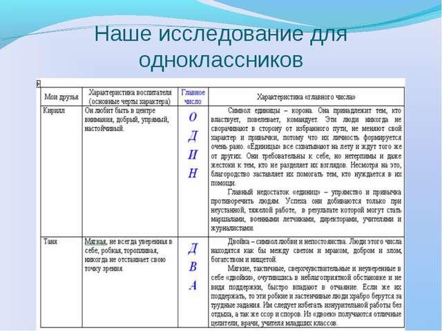 Наше исследование для одноклассников