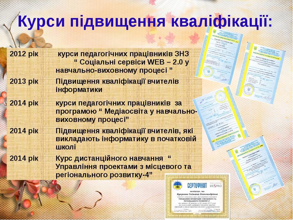 """Курси підвищення кваліфікації: 2012 рік курси педагогічних працівників ЗНЗ """"..."""