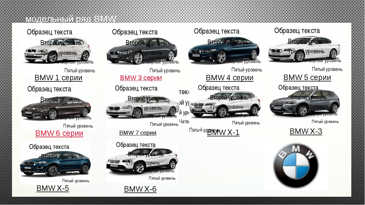 модельный ряд BMW BMW 1 серии BMW 3 серии BMW 6 серии BMW 5 серии BMW 4 серии...