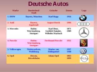 Deutsche Autos MarkeBundesland/ StadtGründerDatumLogo 1. BMWBayern, Münc