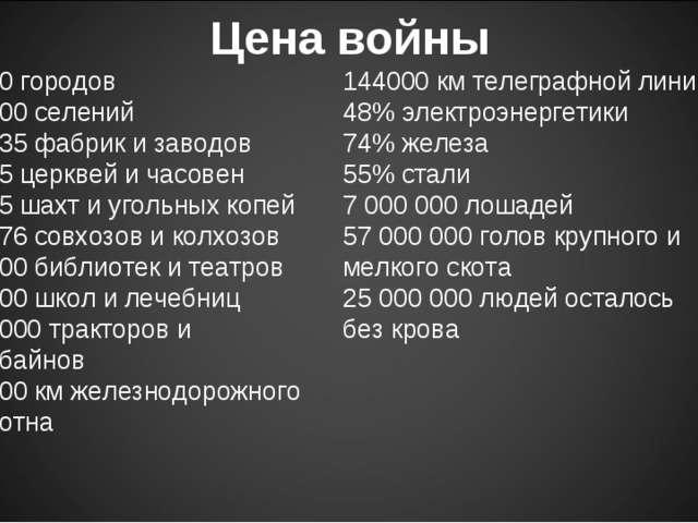 Цена войны 1700 городов 70000 селений 31135 фабрик и заводов 1975 церквей и ч...
