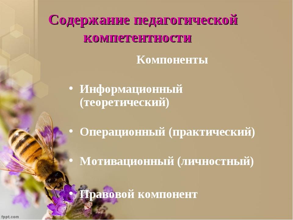 Содержание педагогической компетентности Компоненты Информационный (теоретиче...