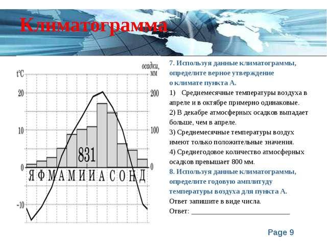 Климатограмма 7. Используя данные климатограммы, определите верное утверждени...