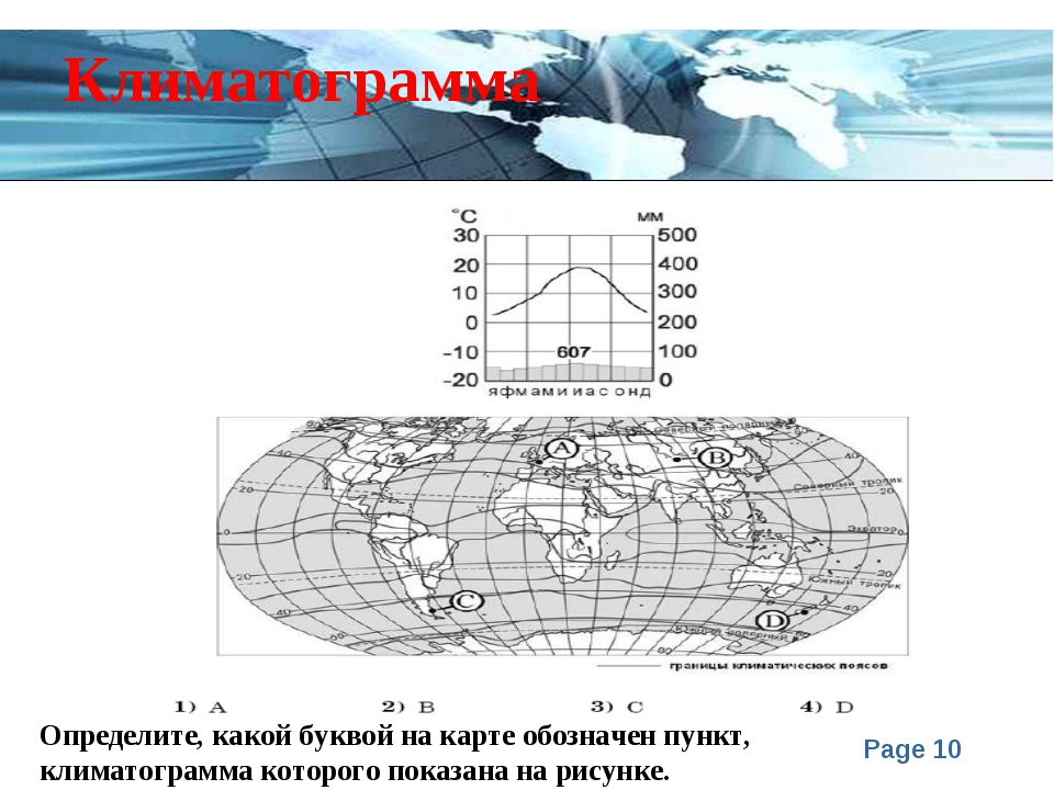 Климатограмма Определите, какой буквой на карте обозначен пункт, климатограмм...