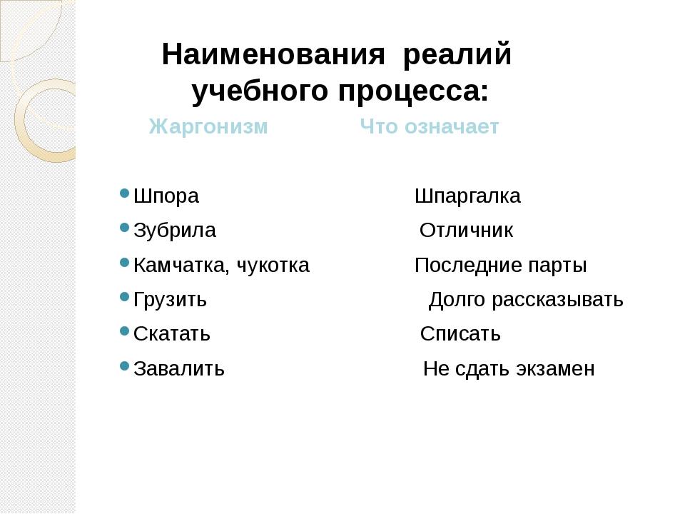 Жаргонизм Что означает Шпора Шпаргалка Зубрила Отличник Камчатка, чукотка По...