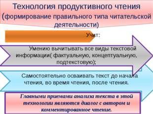 Технология продуктивного чтения (формирование правильного типа читательской