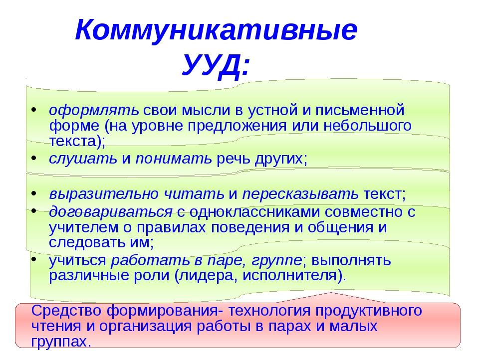 Коммуникативные УУД: оформлять свои мысли в устной и письменной форме (на ур...