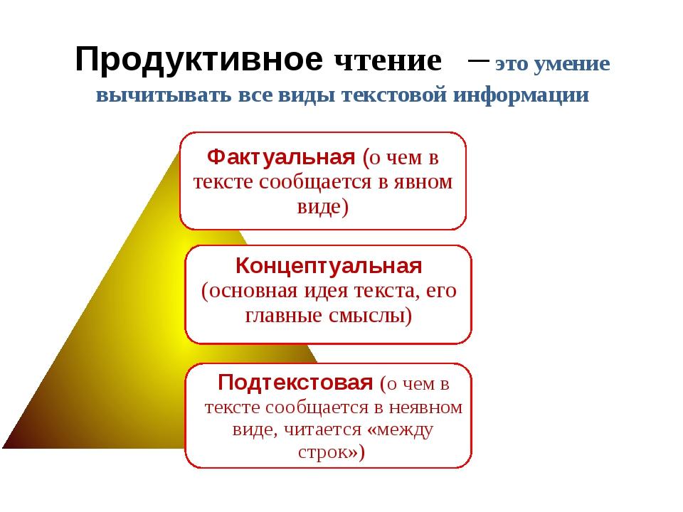 Продуктивное чтение – это умение вычитывать все виды текстовой информации Фак...