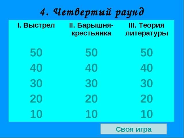 4. Четвертый раунд Своя игра I. ВыстрелII. Барышня-крестьянкаIII. Теория ли...