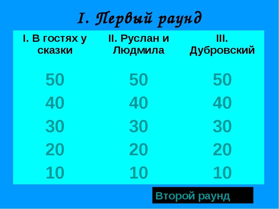 I. Первый раунд Второй раунд I. В гостях у сказкиII. Руслан и ЛюдмилаIII. Д...