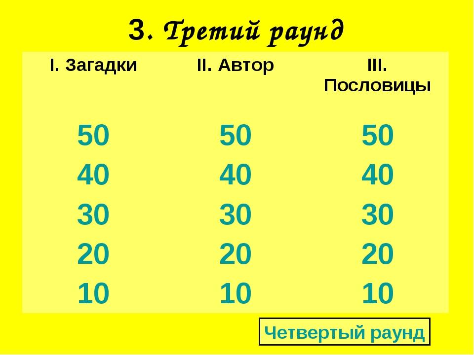 3. Третий раунд Четвертый раунд I. ЗагадкиII. АвторIII. Пословицы 505050...