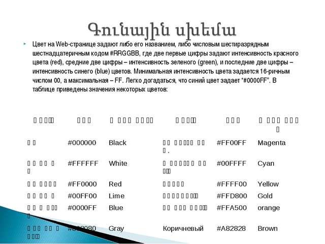 Цвет на Web-странице задают либо его названием, либо числовым шестиразрядным...