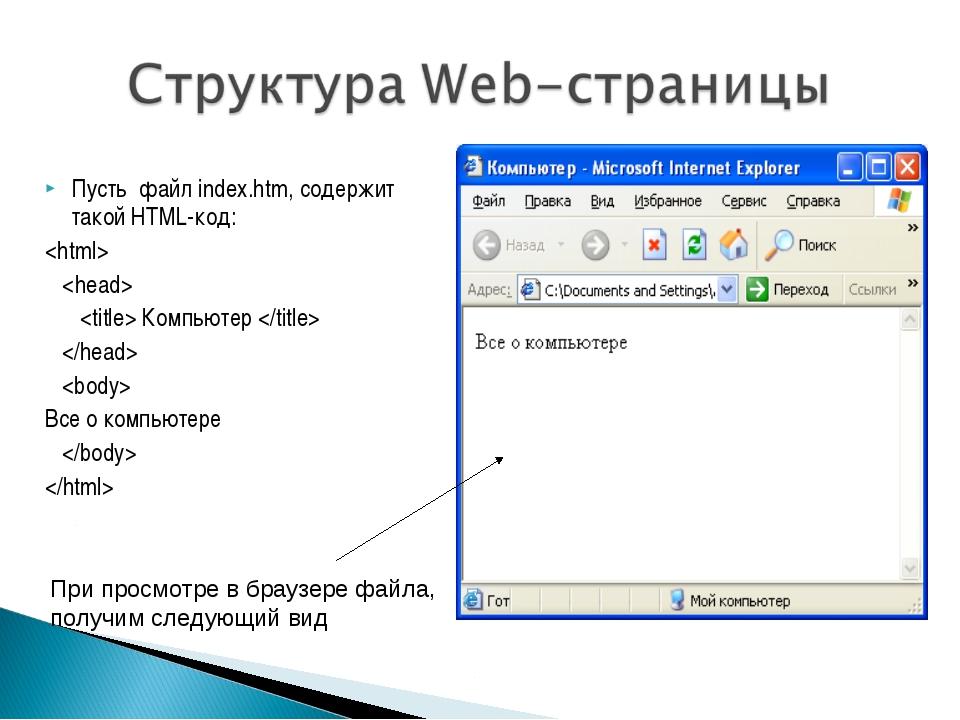 Пусть файл index.htm, содержит такой HTML-код:    Компьютер    Все о компьюте...