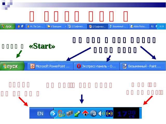 Խնդրագոտի Կոճակ «Start» Բացված ծրագրերի կոճակներ Լեզվի վահանակ Հավելյալ սարքե...