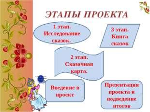 Введение в проект 1. Прочитаем русские народные сказки. 2. Разделимся на гру