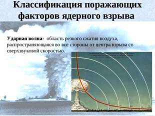 Классификация поражающих факторов ядерного взрыва Ударная волна- область резк