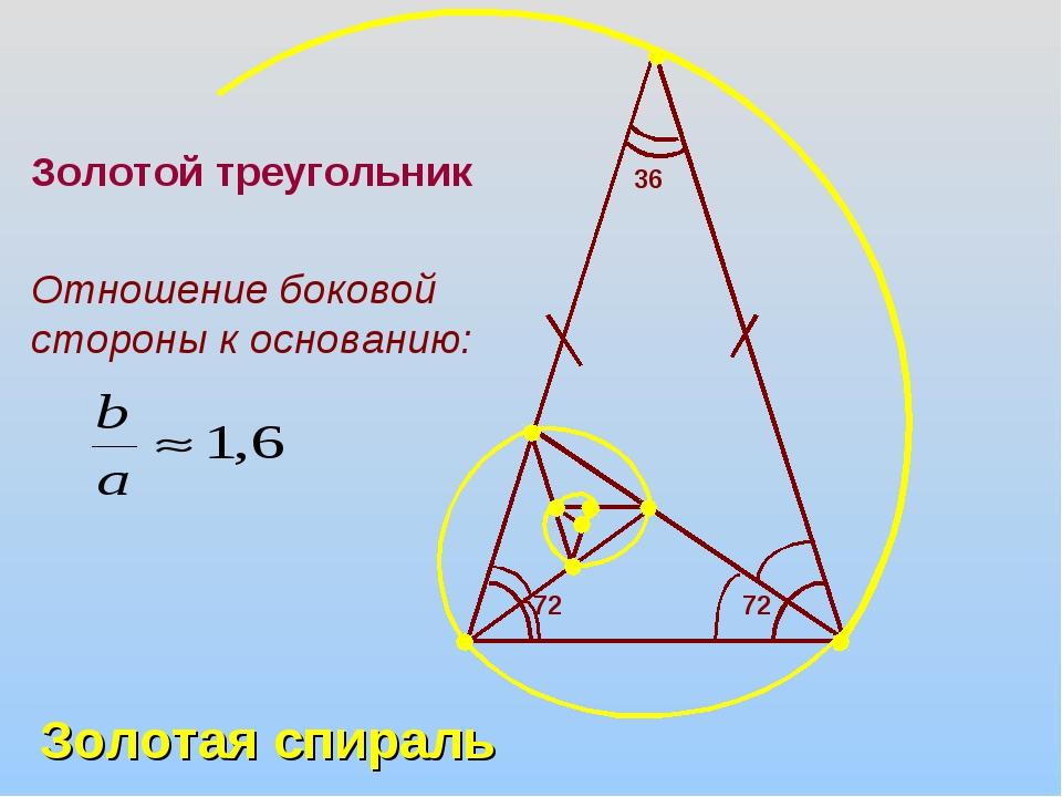 72 72 36 Золотой треугольник Отношение боковой стороны к основанию: Золотая с...