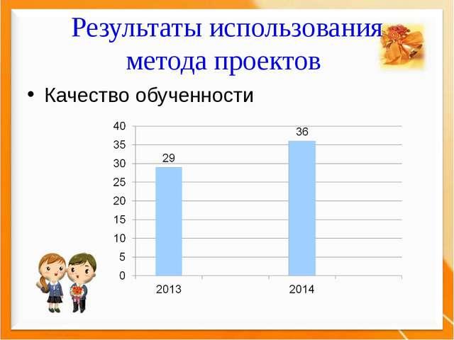 Результаты использования метода проектов Качество обученности