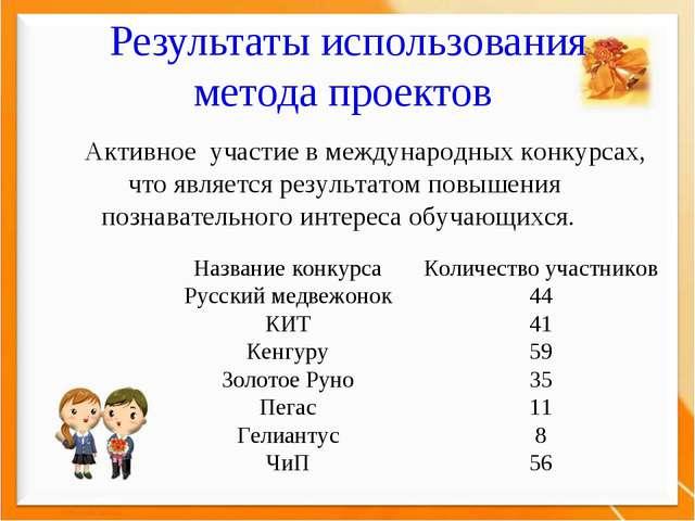 Результаты использования метода проектов Активное участие в международных кон...