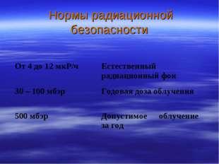 Нормы радиационной безопасности От 4 до 12 мкР/чЕстественный радиационный ф