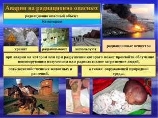 Аварии на радиационно опасных объектах. радиационно опасный объект хранят раз