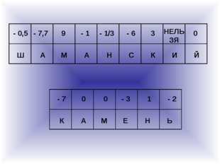 - 0,5 - 7,7 9 - 1 - 1/3 - 6 3 НЕЛЬ ЗЯ 0 Й И К С Н А М А Ш - 7 0 0 - 3 1 - 2 Ь