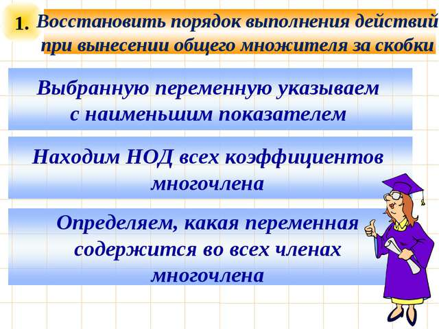 1. Восстановить порядок выполнения действий при вынесении общего множителя за...