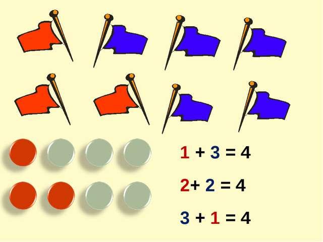 1 + 3 = 4 2+ 2 = 4 3 + 1 = 4
