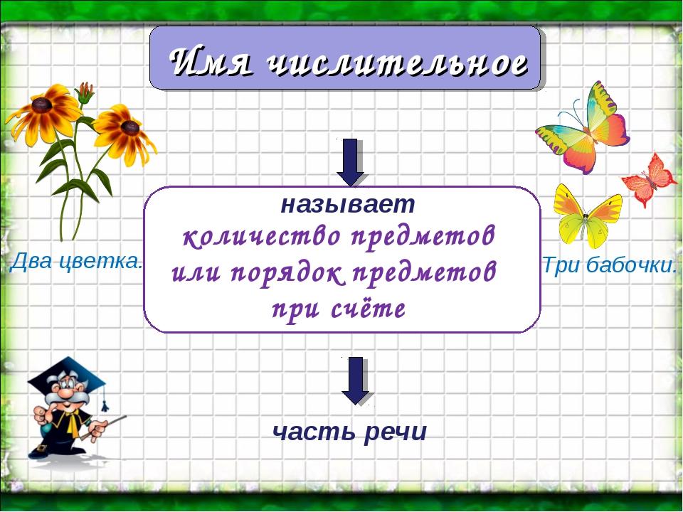 Имя числительное часть речи называет количество предметов или порядок предмет...