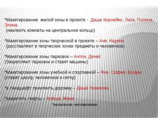 *Макетирование жилой зоны в проекте - Даша Корнейко, Лиза, Полина, Элина (нак