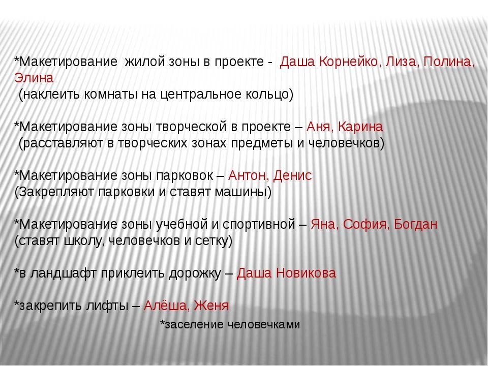 *Макетирование жилой зоны в проекте - Даша Корнейко, Лиза, Полина, Элина (нак...