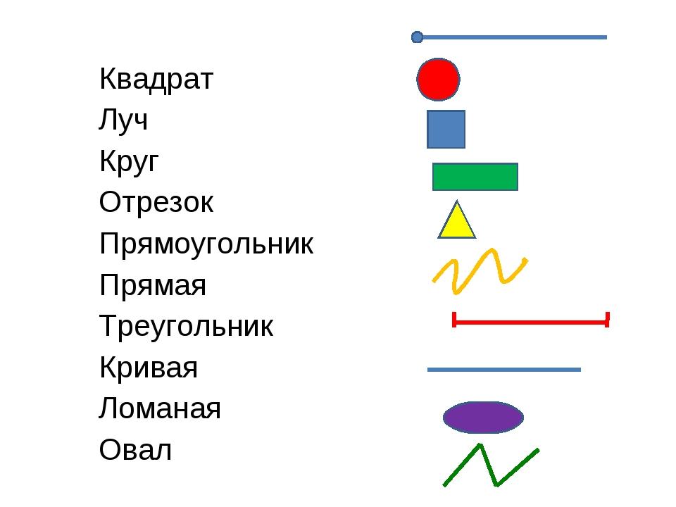 Квадрат Луч Круг Отрезок Прямоугольник Прямая Треугольник Кривая Ломаная Овал