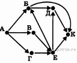 http://inf.xn--80aaicww6a.xn--p1ai/get_file?id=2732