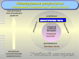 опорный учебный материал дополнение расширение углубление пропедевтика актуал