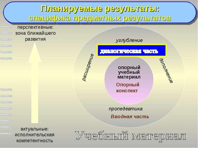 опорный учебный материал дополнение расширение углубление пропедевтика актуал...