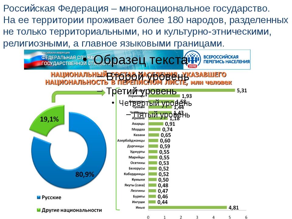 Российская Федерация – многонациональное государство. На ее территории прожив...