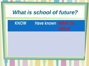 What is school of future? KNOWHave knownWANT to KNOW