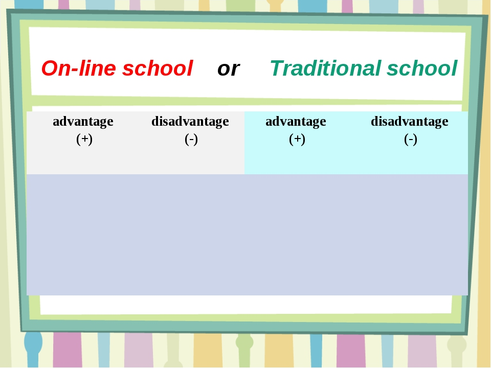 On-line school or Traditional school advantage (+)disadvantage (-)advantage...