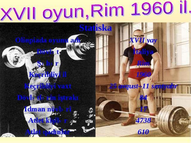 Statiska Olinpiada oyunu adıXVII yay Dövlətİtaliya ŞəhərRim Keçrildiyi il...