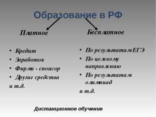 Образование в РФ Платное Кредит Заработок Фирма - спонсор Другие средства и т