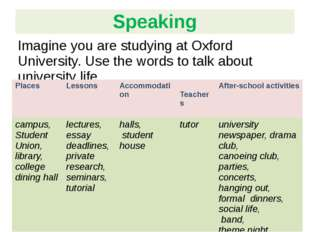 Imagine you are studying at Oxford University. Use the words to talk about un
