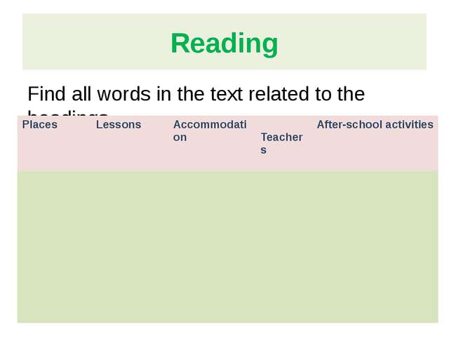 Find all words in the text related to the headings Reading Places Lessons Acc...