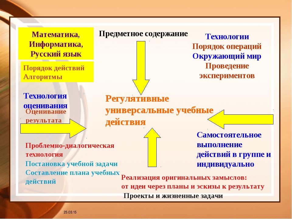 Предметное содержание * Регулятивные универсальные учебные действия Математик...