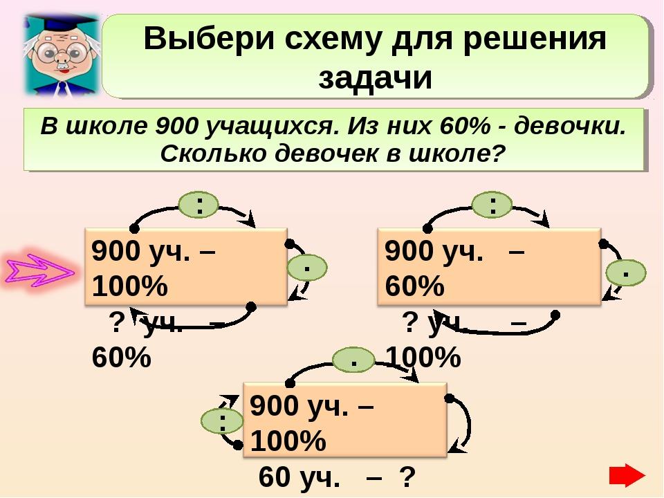 Выбери схему для решения задачи В школе 900 учащихся. Из них 60% - девочки. С...