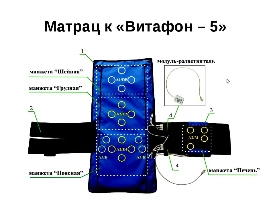 Матрац к «Витафон – 5»