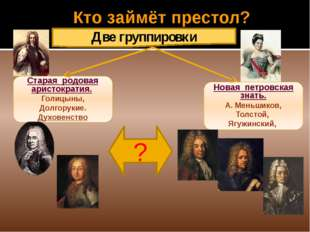 Две группировки Старая родовая аристократия. Голицыны, Долгорукие. Духовенств