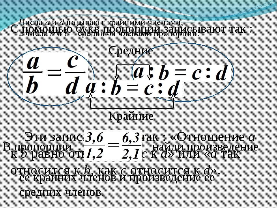 С помощью букв пропорции записывают так : Эти записи читают так : «Отношени...